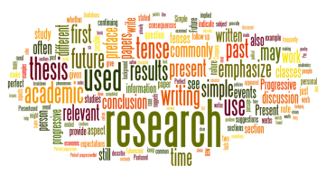 Research scribbr-tag-cloud-international