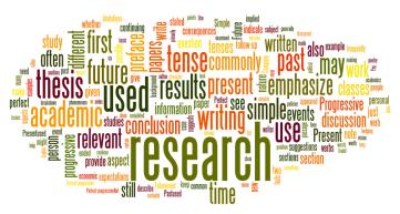 Research scribbr-tag-cloud-international
